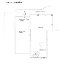 Layout of Upper Floor